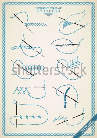 Surgical Suture Clipart (#2088792) - PinClipart