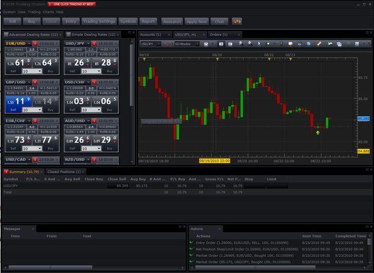 Top 10 forex trading softwares кто ставит цену валюты на форексе