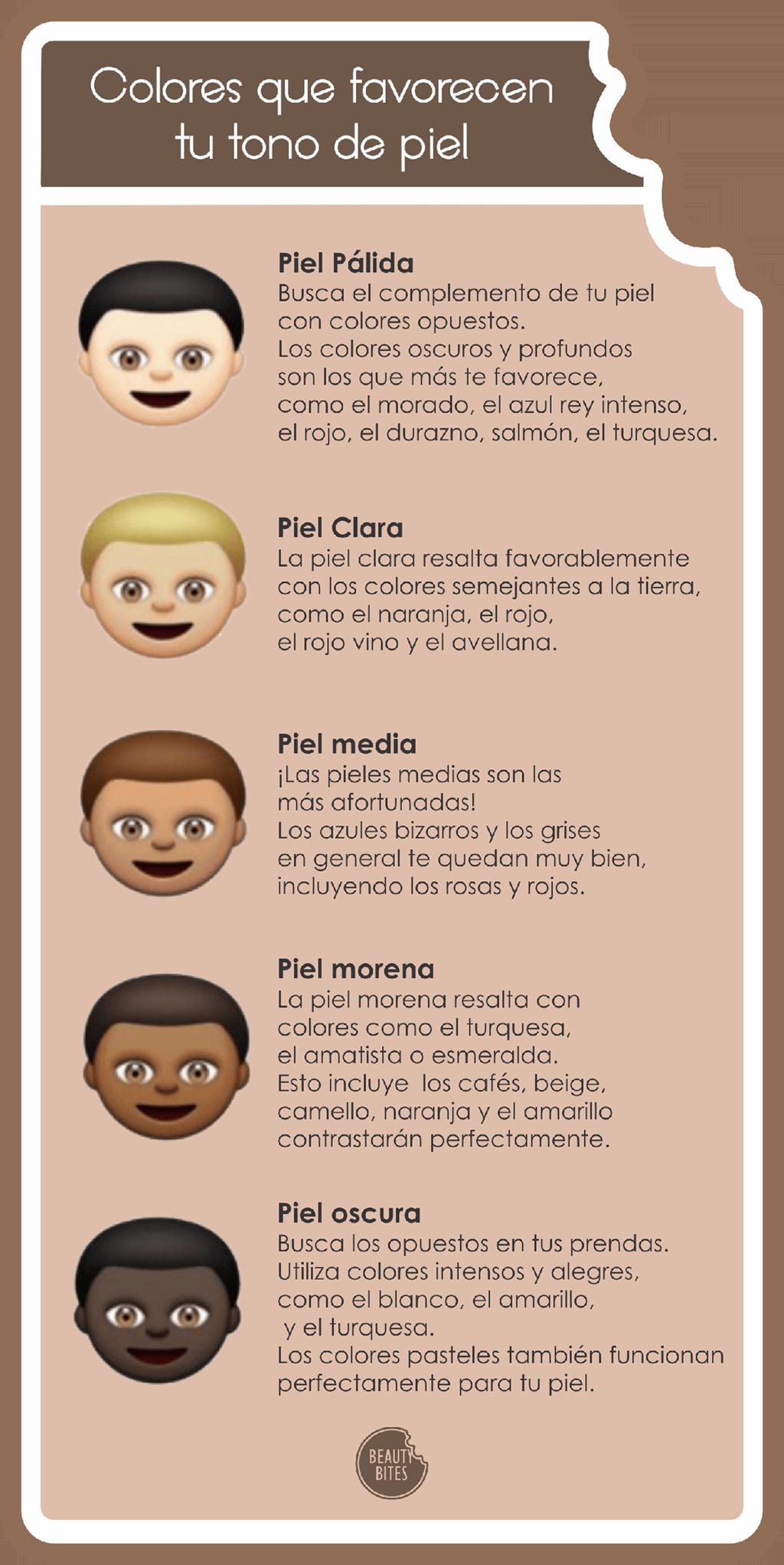 12 Ideas De Paleta De Color Piel Morena Tonos De Piel Consejos De Moda Combinacion De Ropa Hombre