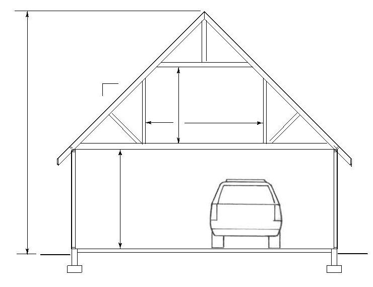 This Cross Section Shows Attic Storage Truss Concept Lots