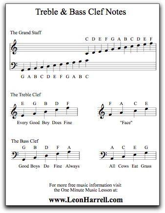 Lesson #7 - Ledger Lines | Piano music, Cello music, Bass ...
