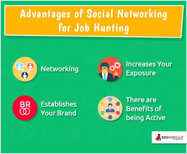Advantages Of Social Networking For Job Hunting Career Social Student Jobs Job Hunting Student