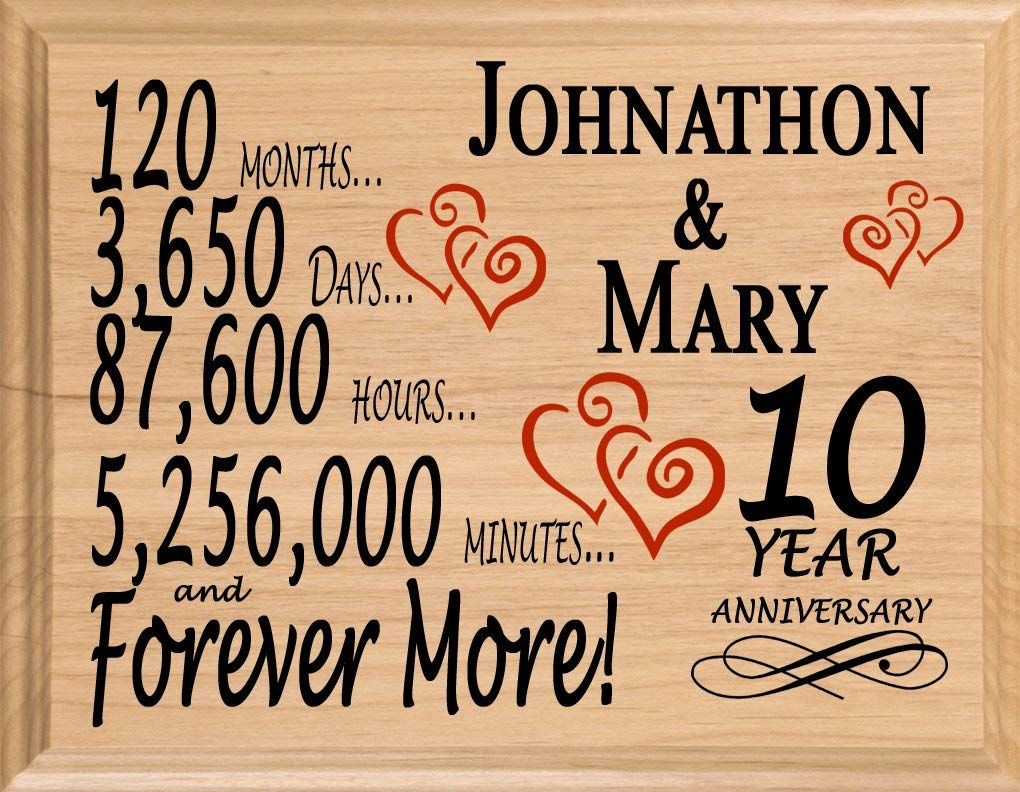 10th Anniversary Gifts for Her Under 60 34th wedding