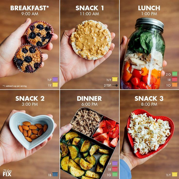 Quick And Simple Meal Prep Easy Meal Prep Food Drink