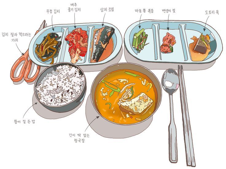 Korean Food Chungkukjang Drooooool Drooooool Foodchungkukjang Korean Wallpapers 4k Free Iphone Mobile Games 음식 스케치 음식 그림 음식 일러스트