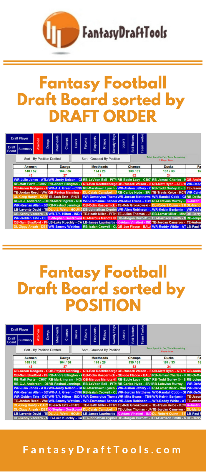 Fantasy Football Draft Board Sorted By Draft Order And By Position Extremely Effective Views Of Th Fantasy Football Draft Board Fantasy Draft Fantasy Football