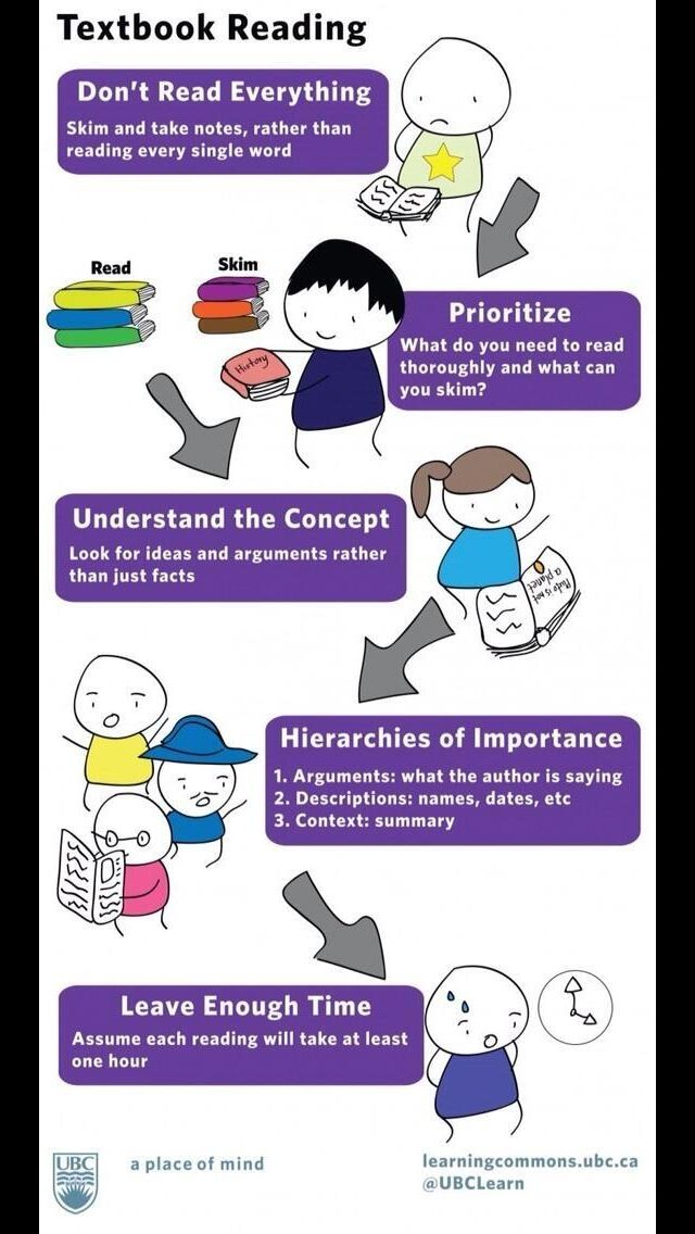 Effective Studying Textbook Study Skills College Survival