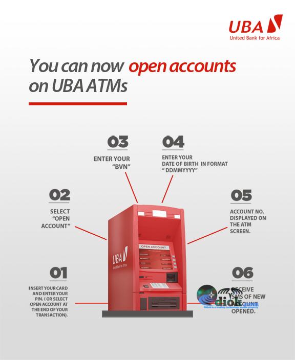 How To Open Uba Account From Uba Atms Machine Accounting Uba