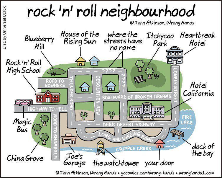 Map of the Rock 'N' Roll Neighborhood
