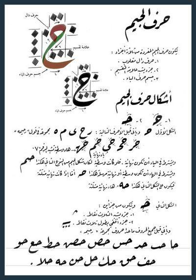 تعليم قواعد وفنون خط الرقعة ملتقى الأحبة Yazi Sanati Hat Sanati Harfler