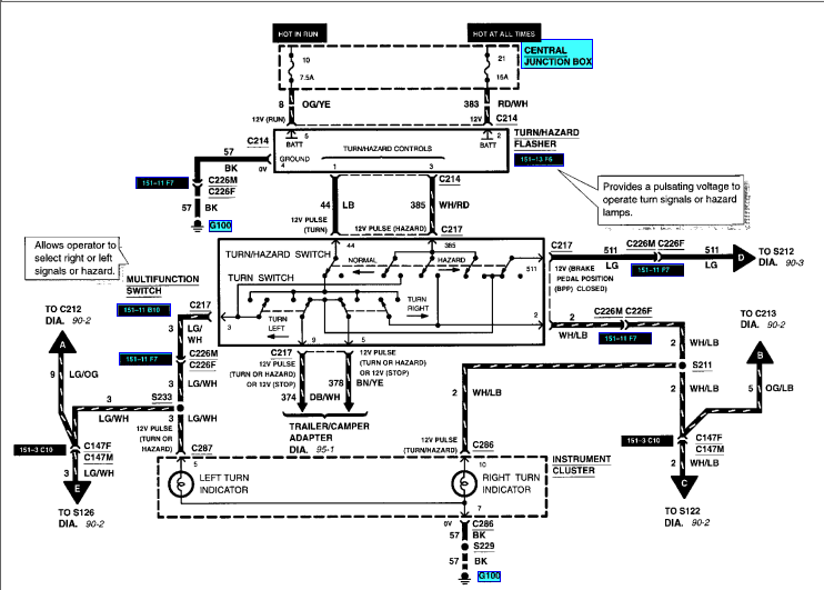 Ford Fuel Pump Relay Wiring Diagram Http Bookingritzcarlton Info Ford Fuel Pump Relay Wir Ford Explorer Ford Explorer Sport Sport Trac