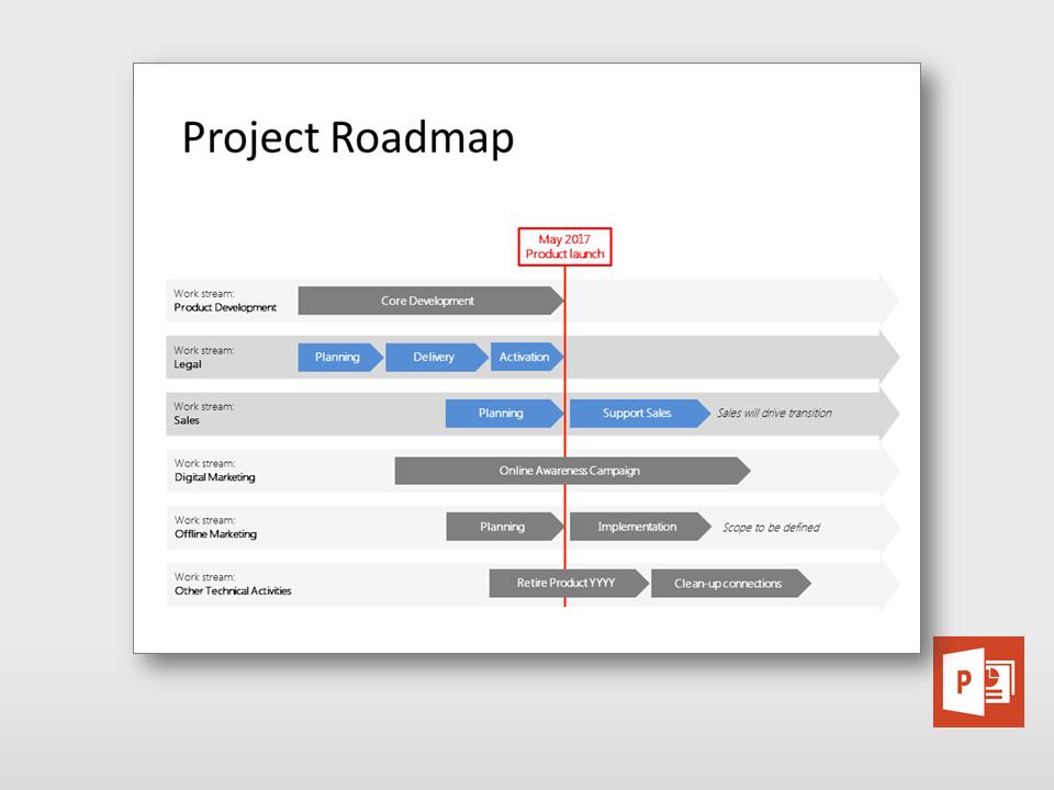 Roadmap Project Winkdco - Project roadmap