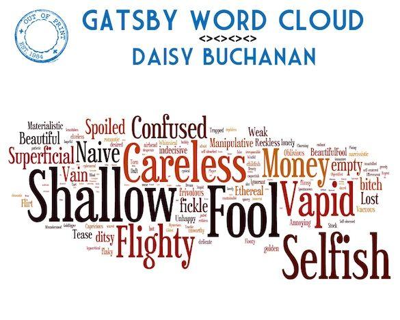 Gatsby Word Cloud: Daisy Buchanan | Word cloud, Character