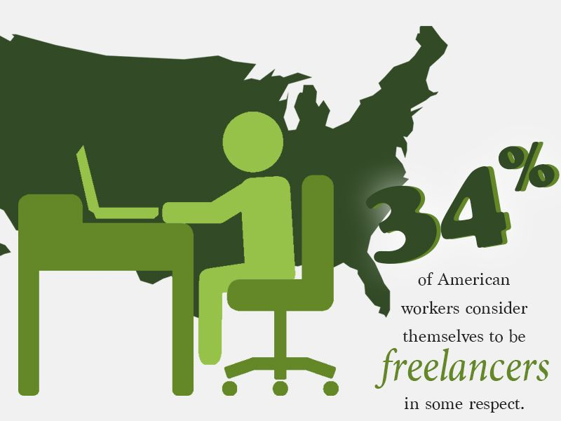 Binformed blog more baby boomers are selfemployed but
