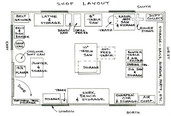 Woodshop Floor Plans Workshop Layout On Pinterest Wood Shops Woodworking Shop And Woodwork Small Floor Pl Workshop Layout Woodworking Shop Layout Shop Layout