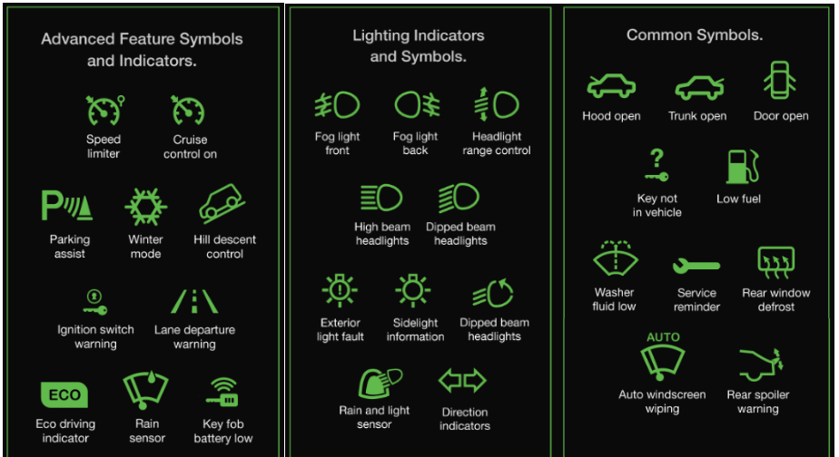 Car Warning Lights Car Dashboard Symbols and Meanings