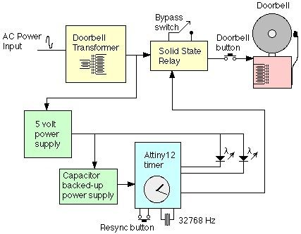 Doorbell Wiring Diagram Dc
