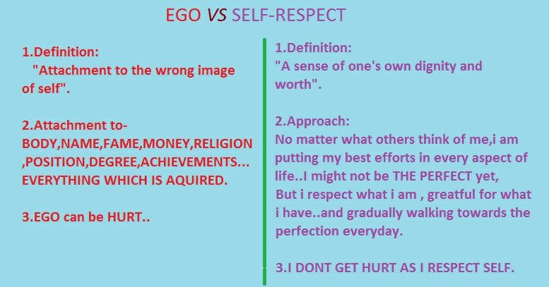 Something That Worth To Be Noticed By Everyoneego Vs Self Respect