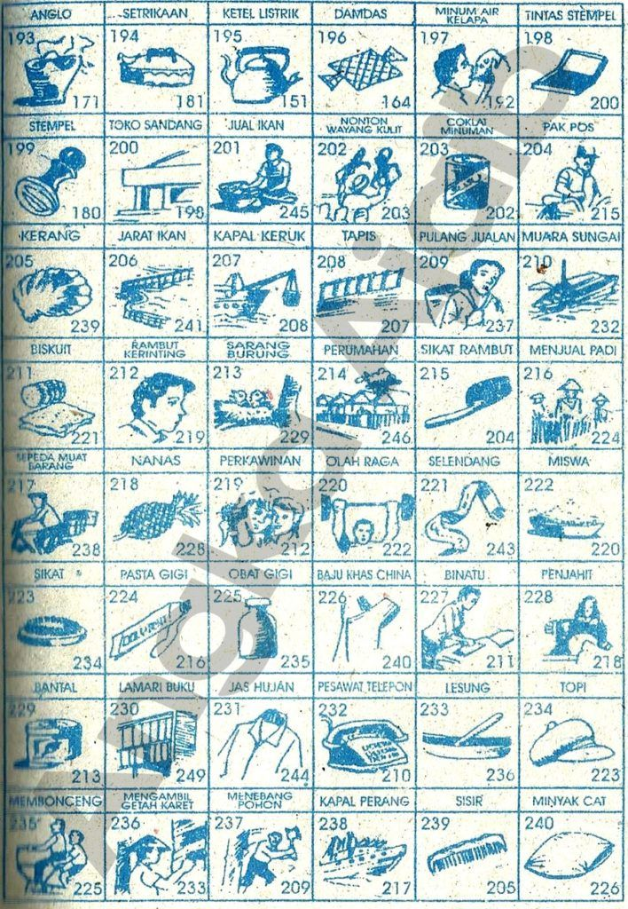 Buku Mimpi 3 Angka : mimpi, angka, Tafsir, Mimpi, Kumpulan, Angka, Togel, Berdasarkan, Bolavita, Buku,, Mimpi,, Gambar