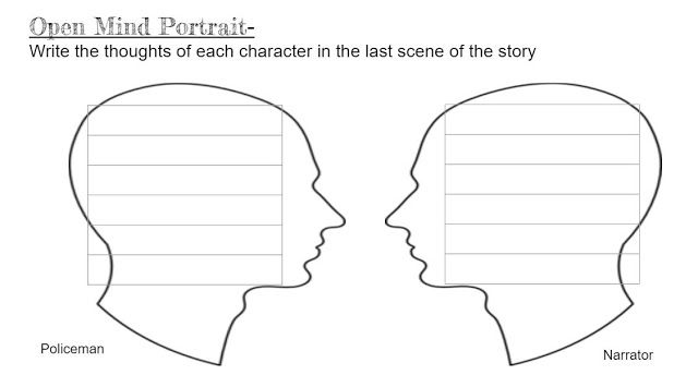 Use an Open Mind Portrait, an editable graphic organizer, to get into the minds of two characters in the final scene of a story.