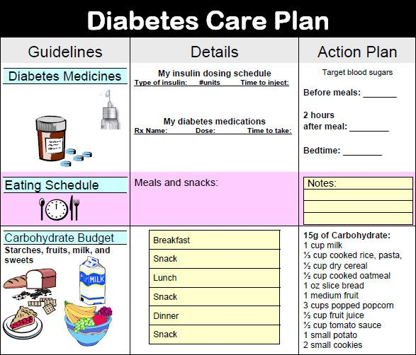 Free Printable Diabetic Meal Plan Menus >>> For more ...
