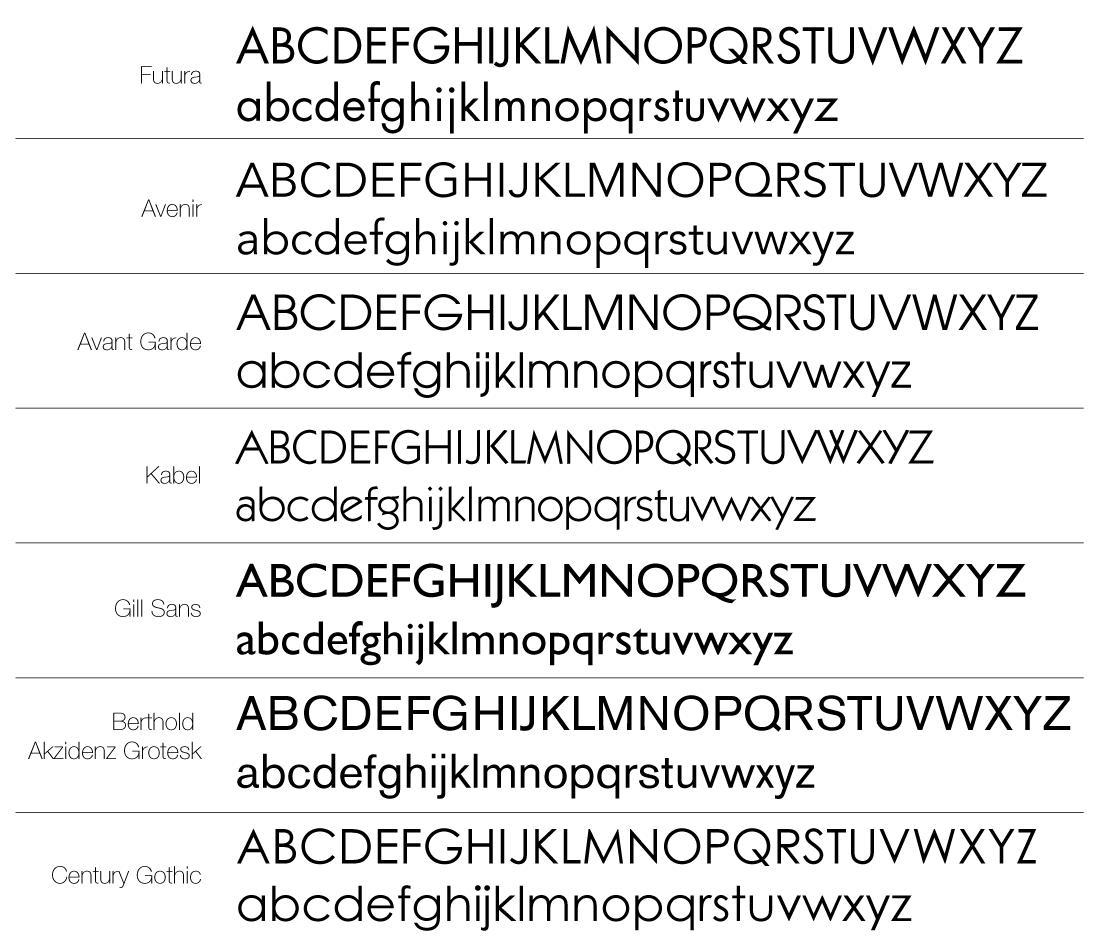 Futura Alternatives | Hand Lettering | Art deco font