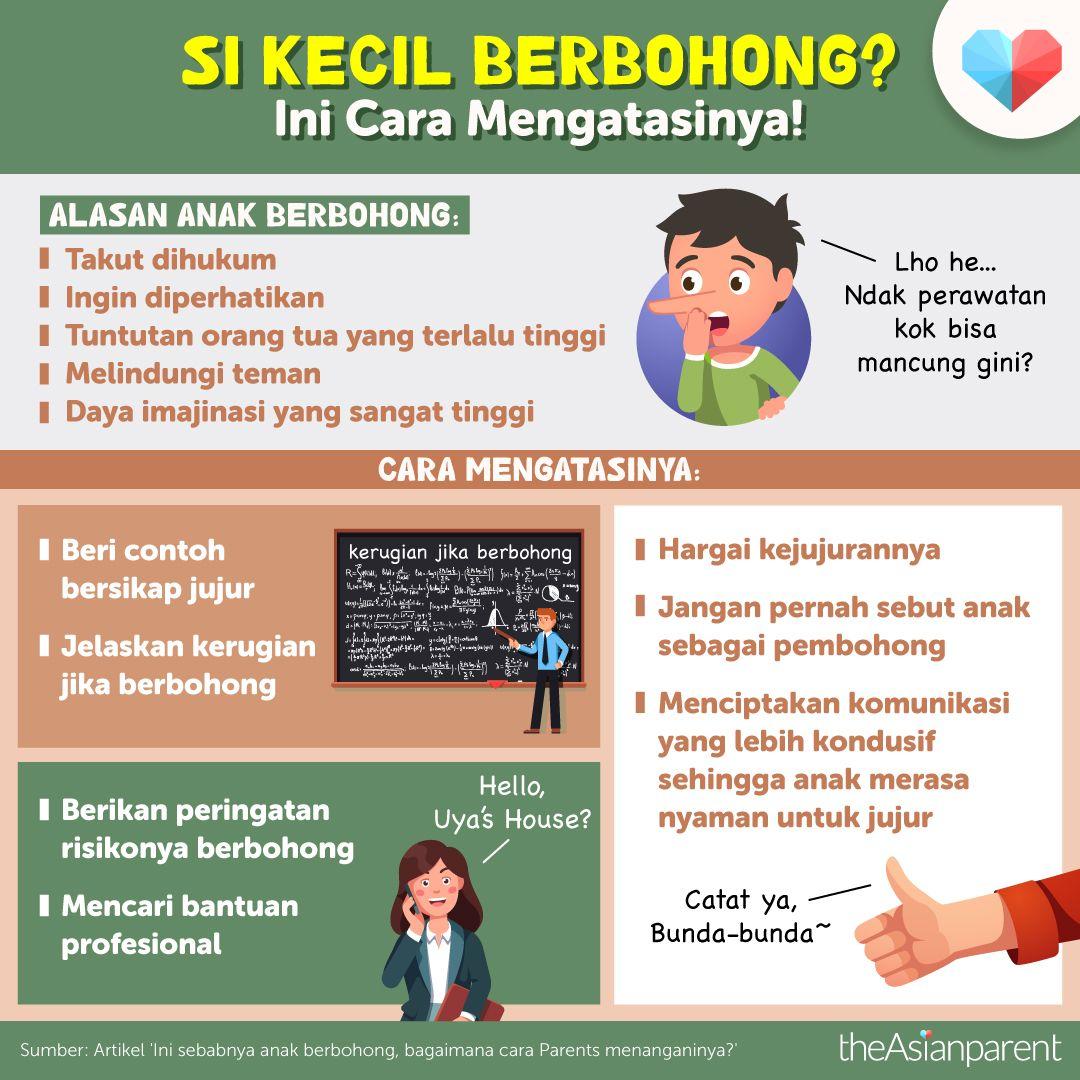 Si Kecil Berbohong Ini Cara Mengatasinya Psikologi Perkembangan Buku Bayi Disiplin Anak