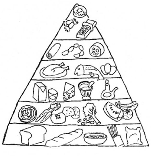 Printable Food Pyramid Coloring Pages Kids Piramide Alimentare Piramide Scienza