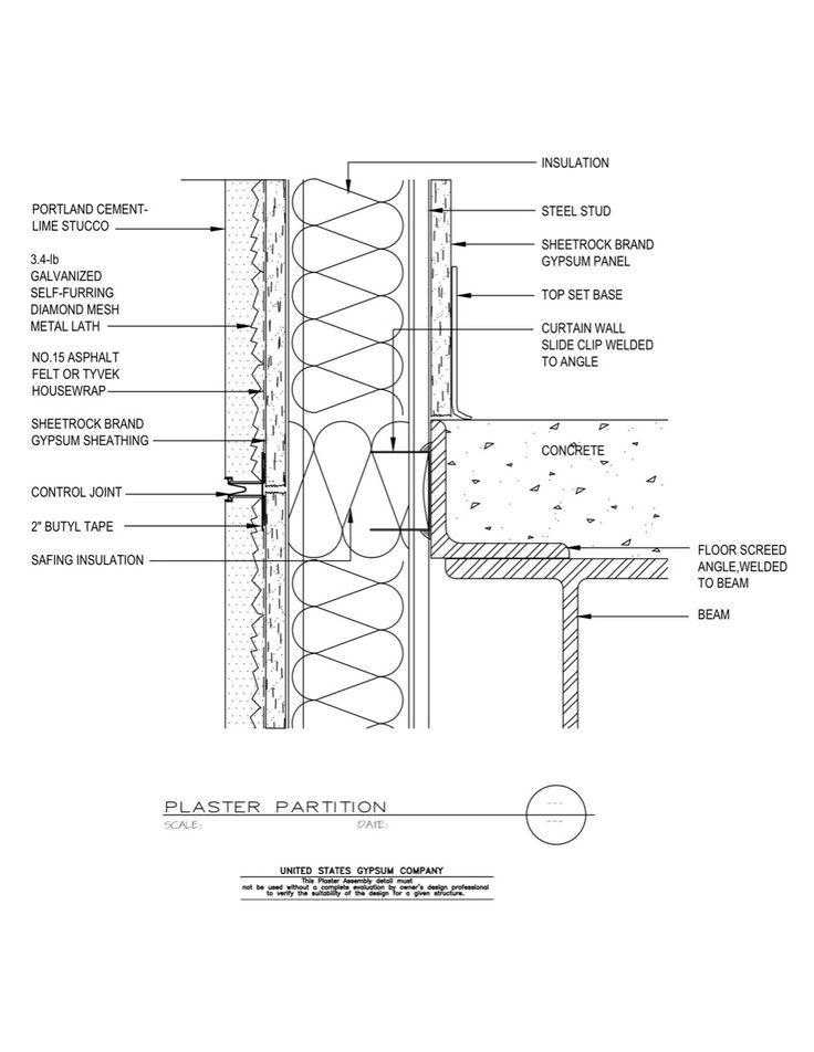 Concrete Wall Detail Concrete Wall Concrete Precast Concrete Panels