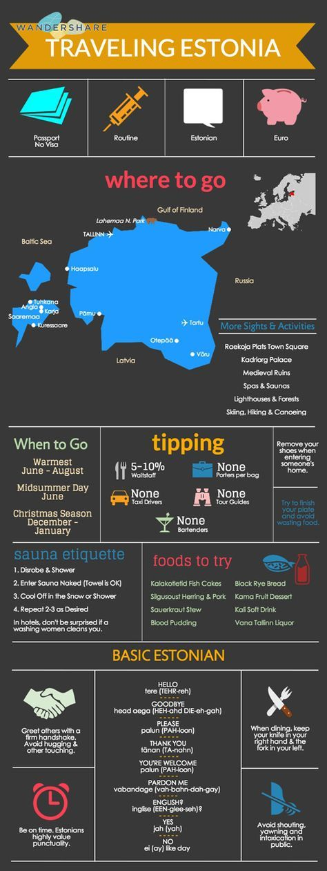 Estonia Travel Cheat Sheet; Sign up at www.wandershare.com for high-res images.Tallinn in Harju maakond