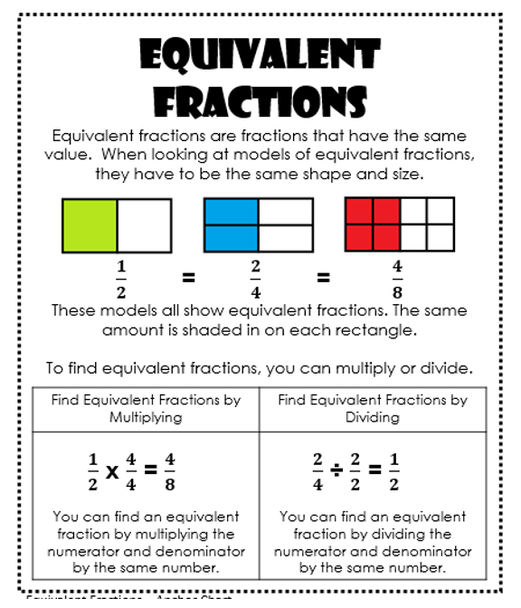 Fractions Interactive Notebook Equivalent fractions
