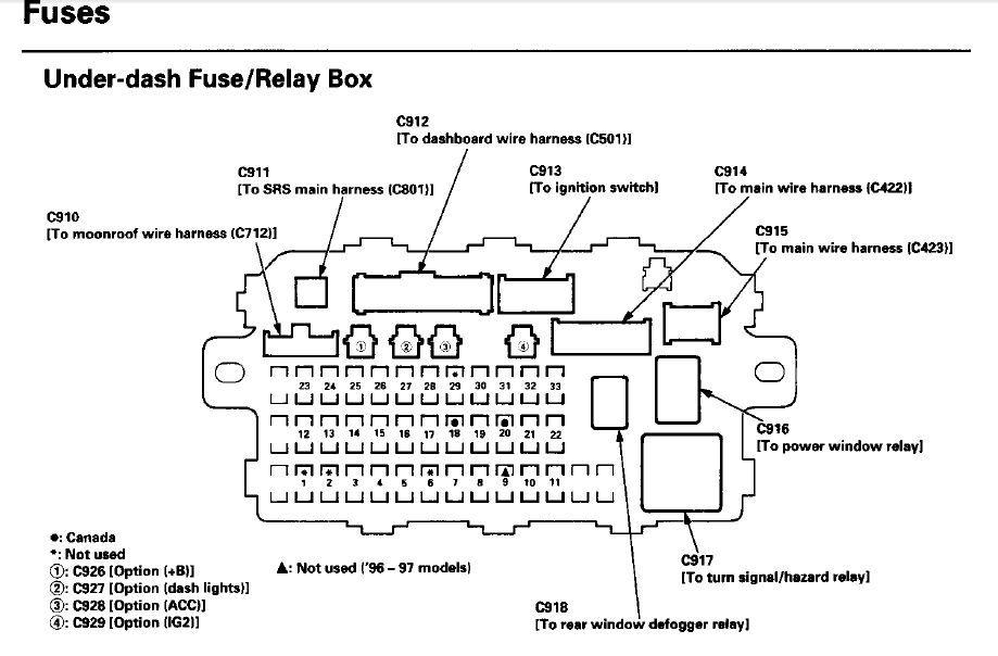 99 honda civic fuse box diagram schematics data diagram rh recook co 1999 honda civic fuse panel diagram 99-00 civic fuse box diagram