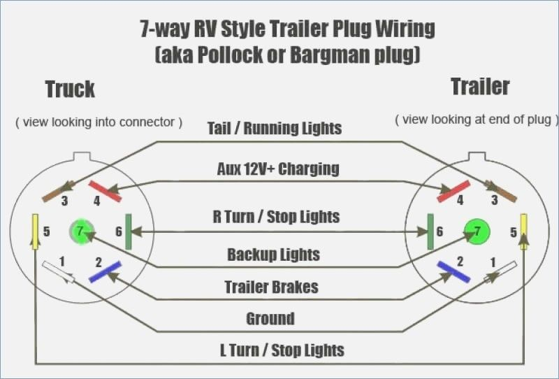 7 way trailer plug wiring diagram gmc within 7 blade trailer