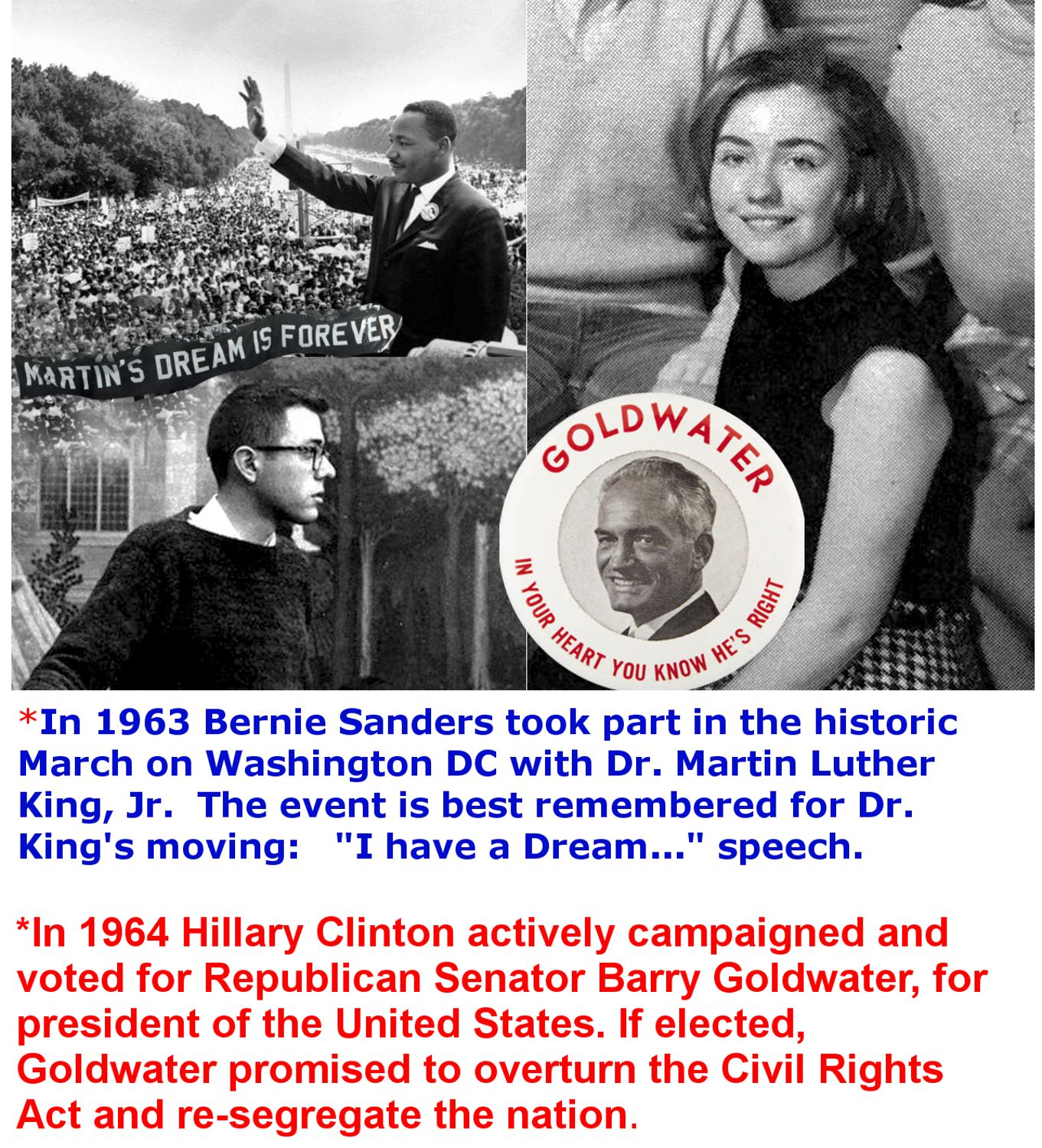 Fact In Bernie Sanders Marched With Mlk Jr On