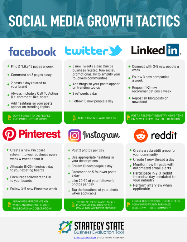 Social Media Growth Tactics Social Media Growth Start Online Business Business Infographic