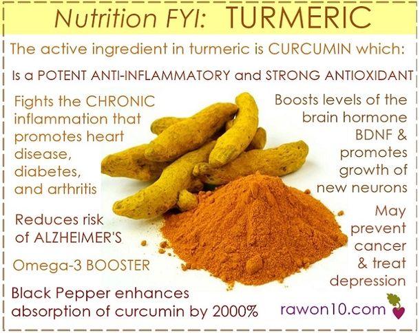 Cleanse · Turmeric's health benefits ...
