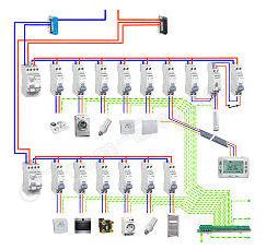 Schema De Cablage Et De Branchement D Un Tableau Electrique Norme Tableau Electrique Tableau Electrique Tableau Electrique Maison