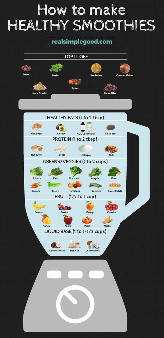 How to Make Healthy Smoothies Learn how to make healthy smoothies in just 6 easy steps! Make healthy smoothies that are balanced and nutrient dense by following this easy guide. |