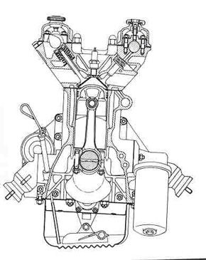 The Classic Four Cylinder Giulietta 1300cc Engine Of 1954 By Orazio