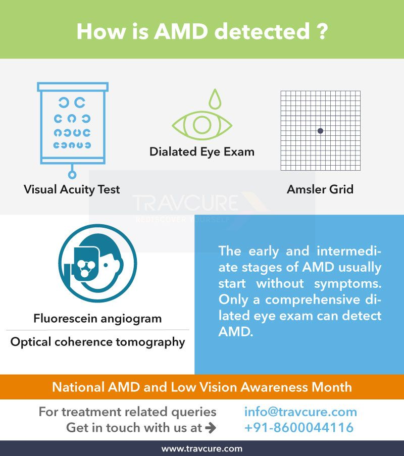 #AMD is among the leading causes of low #vision for Americans.Learn how to manage the problem better: https://goo.gl/fqbico  #amdawareness