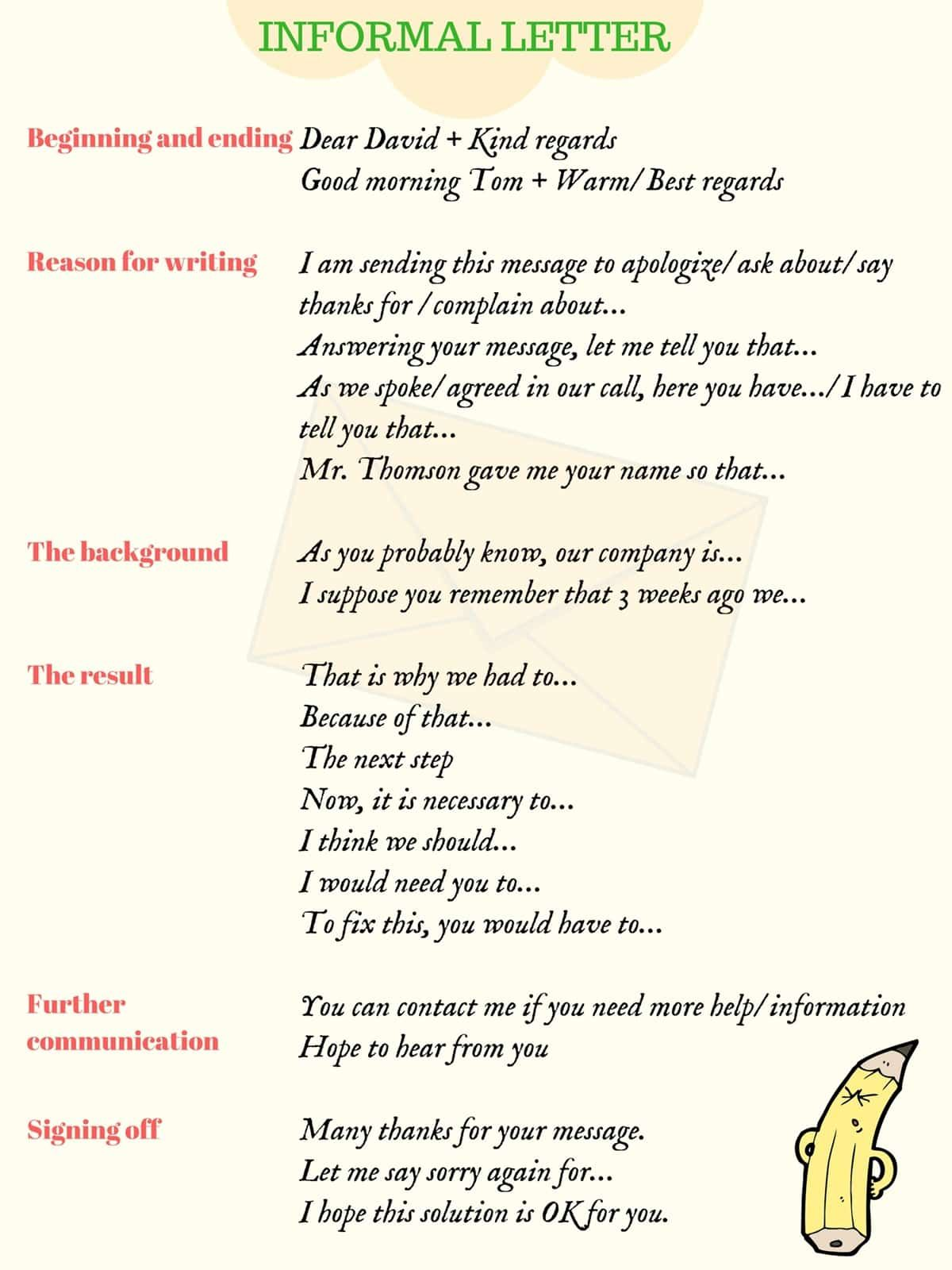 how to write a letter or an essay in english  people  english  how to write a letter or an essay in english