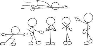 Resultat D Imatges De Frames Sketchnoting Caricaturas Fácil De Dibujar Dibujos Sencillos Para Niños Dibujo De Muñecos