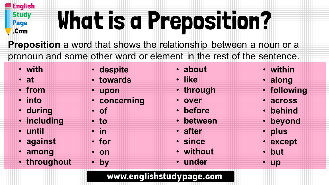 What is a Preposition? 40 Preposition List Preposition a word that shows  the relationship between a noun or…   What is a preposition, Preposition  list, Prepositions
