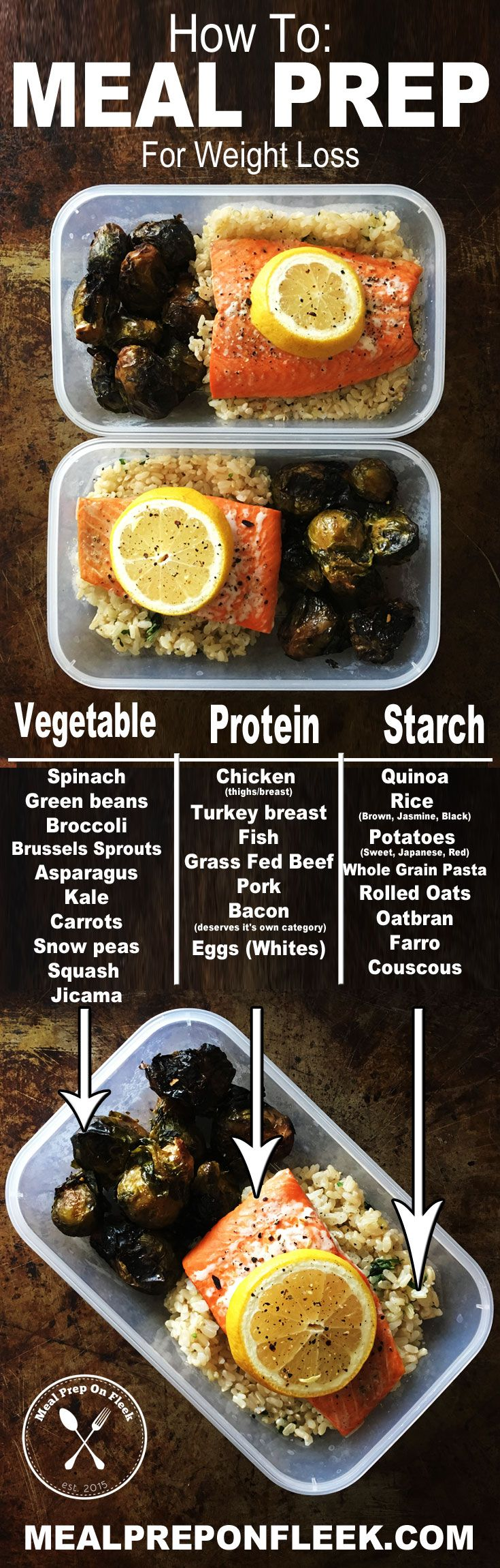 Meal Prep 101 For Beginners #healthyeating