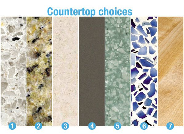 Rated Matching Washers And Dryers Best Countertops Types Of
