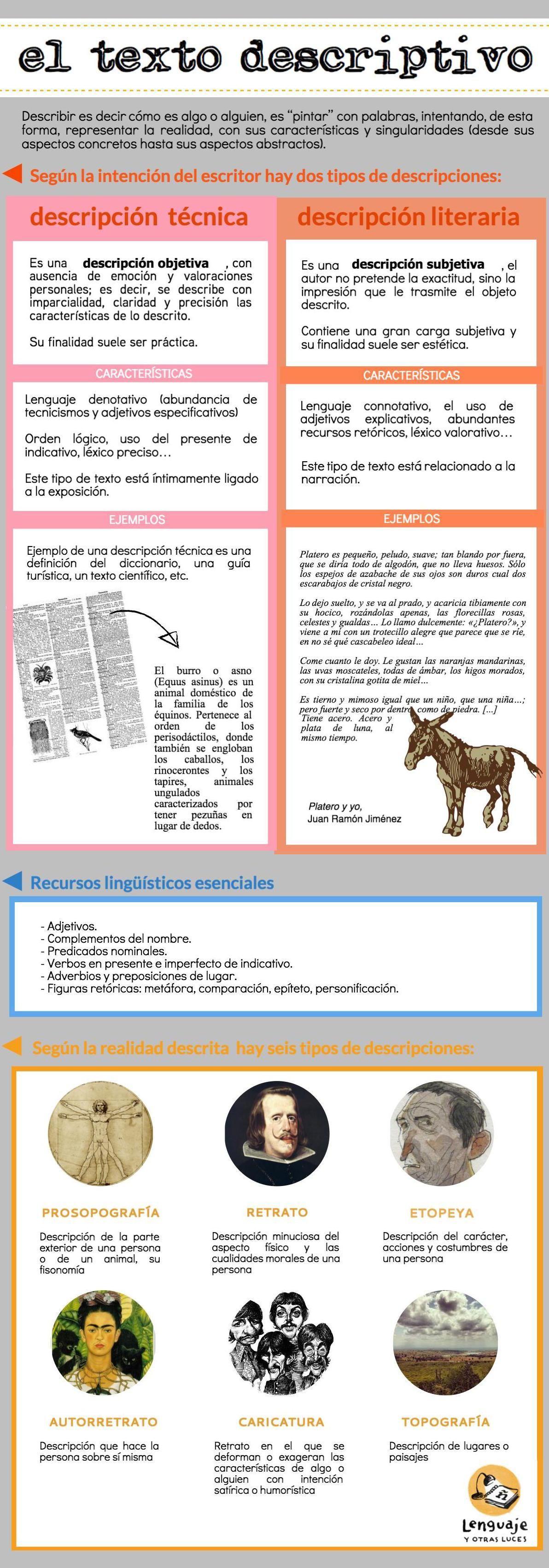 El Texto Descriptivo Novela Grafica Rex Teaching Spanish