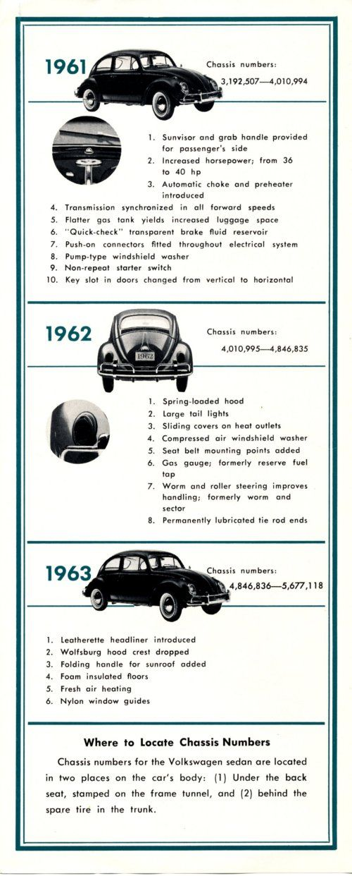 Http Www Thesamba Com Vw Archives Lit 64what Year 6 Jpg Vw Super Beetle Vw Cars Vw Bug