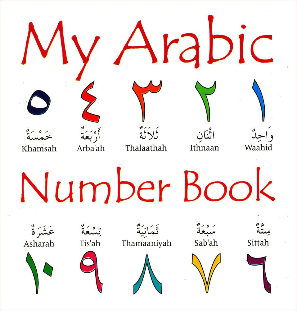 Arabic Numbers Google Search Personal Pinterest