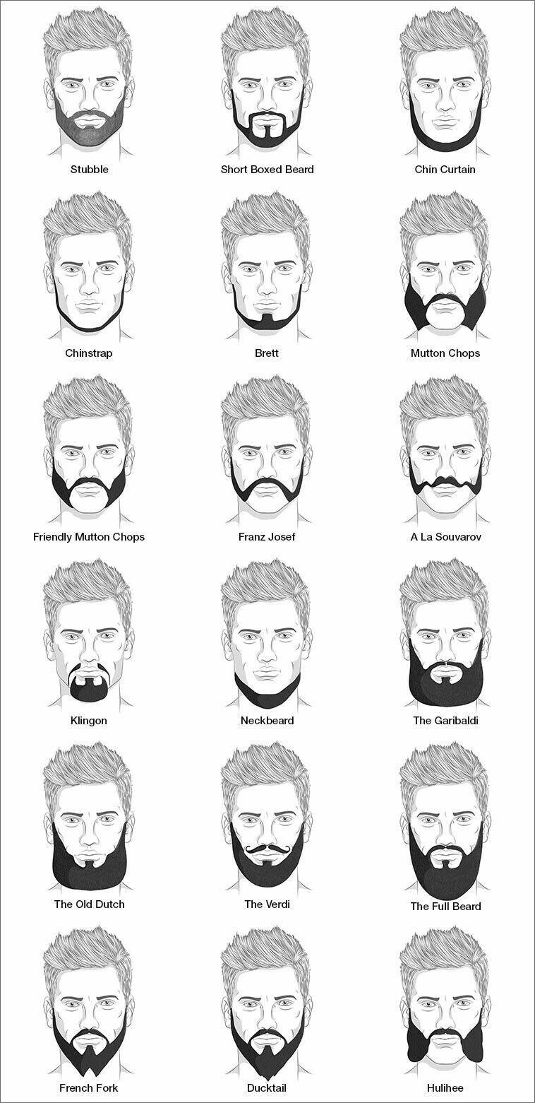 Barbas Disenos De Barba Estilos De Barba Barba Sin Bigote