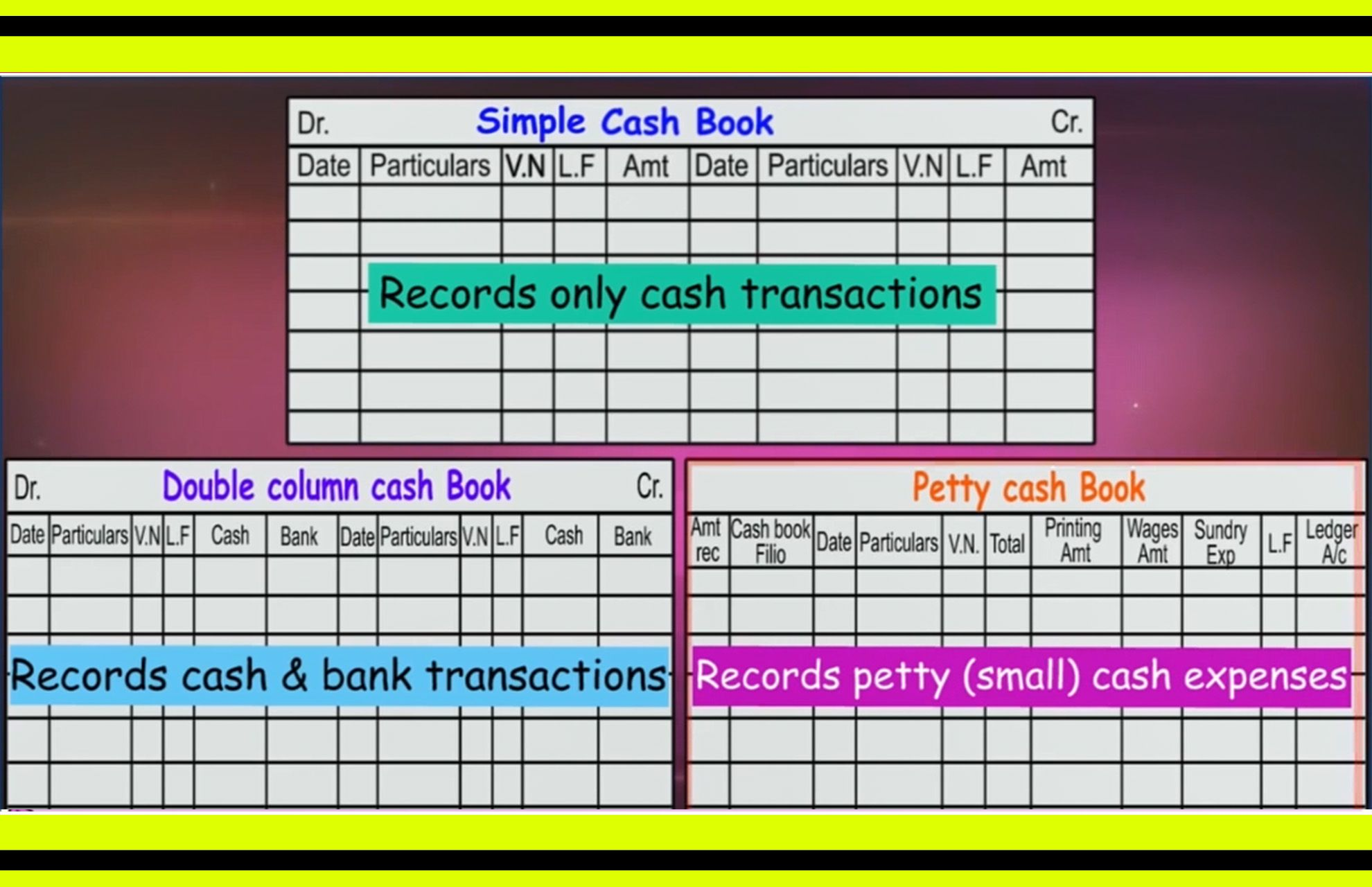 Simple Cash Book Petty Cash Book Double Column Cash Book